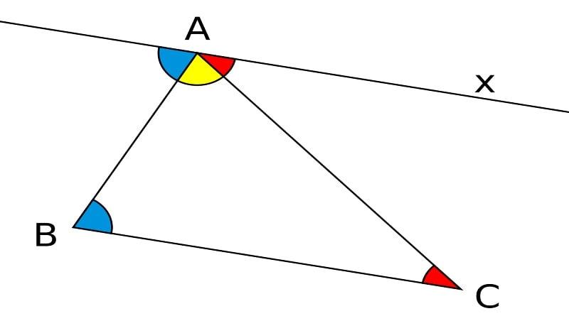 Chương 3: Quan hệ giữa các yếu tố trong tam giác. Các đường thẳng đồng quy của tam giác
